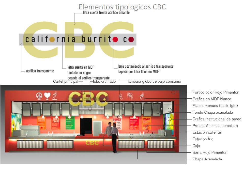 branding_California Burrito Co_07